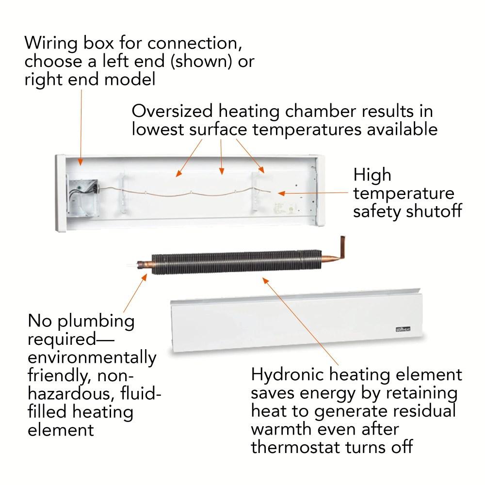 medium resolution of cadet heater wiring diagram ct
