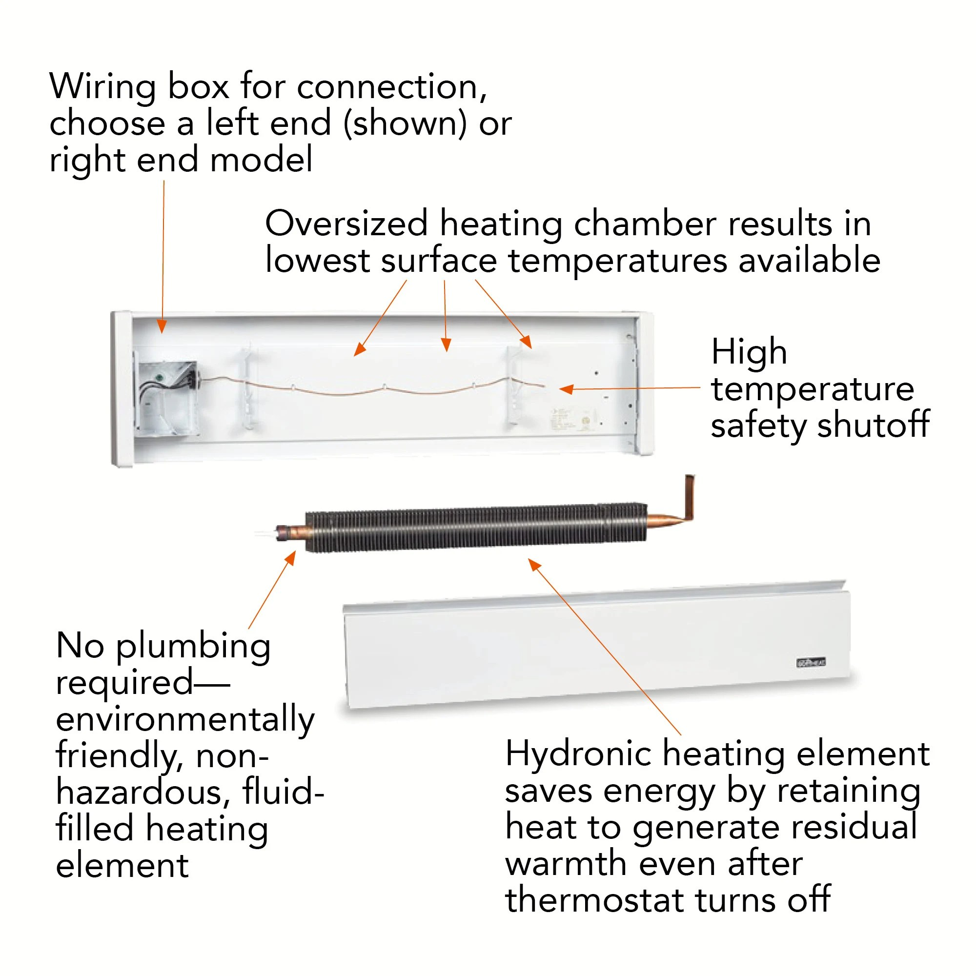hight resolution of cadet heater wiring diagram ct