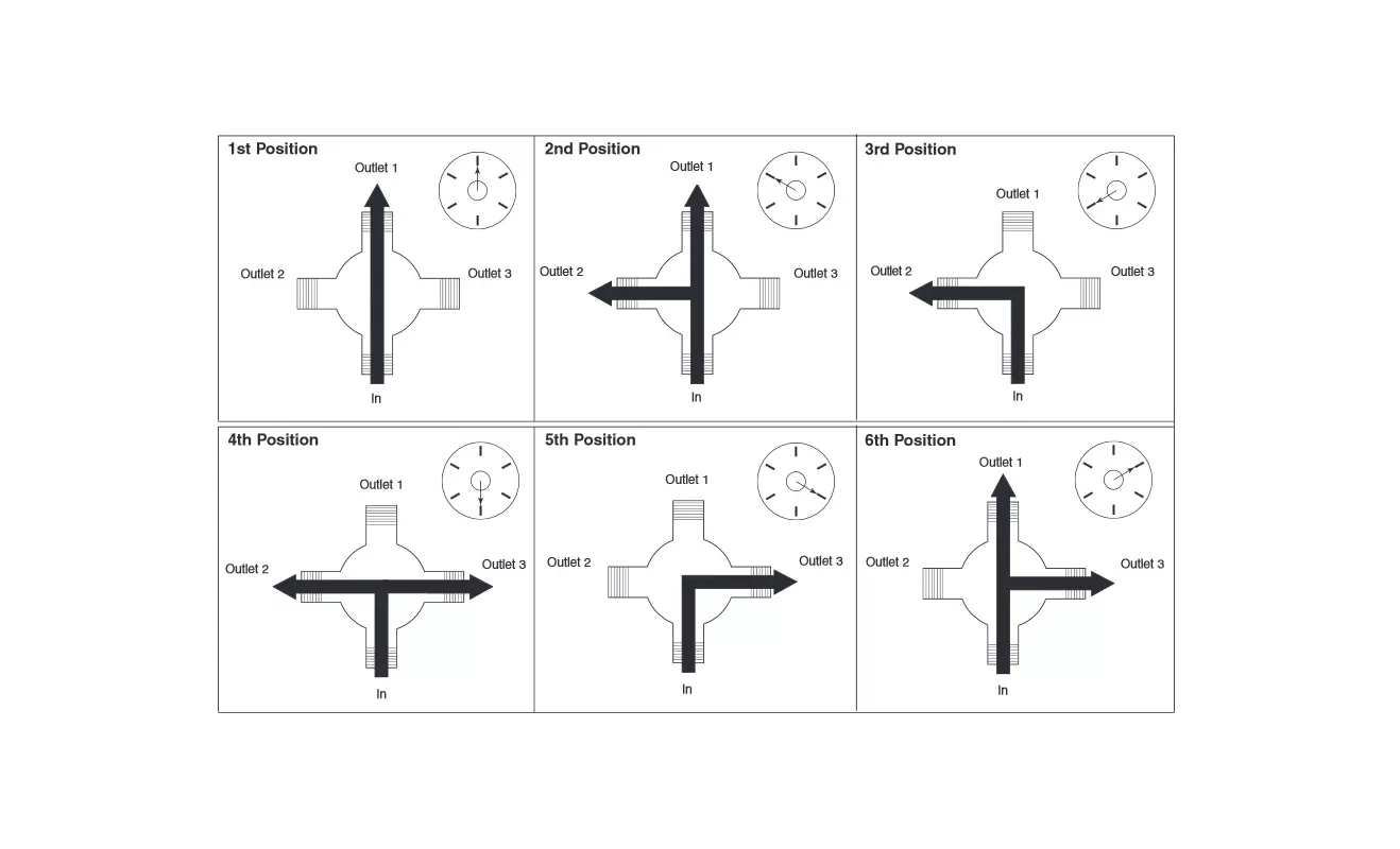 shower diverter valve diagram 1982 chevy truck wiring faucet bv1145 pn in brilliance polished nickel by brizo