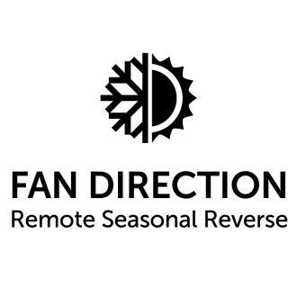 "Fanimation FPD7943MG Matte Gray 52"" 3 Blade DC Ceiling Fan"