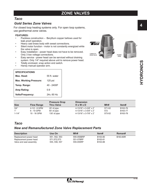 small resolution of zone valves 4 taco gold series zone valves