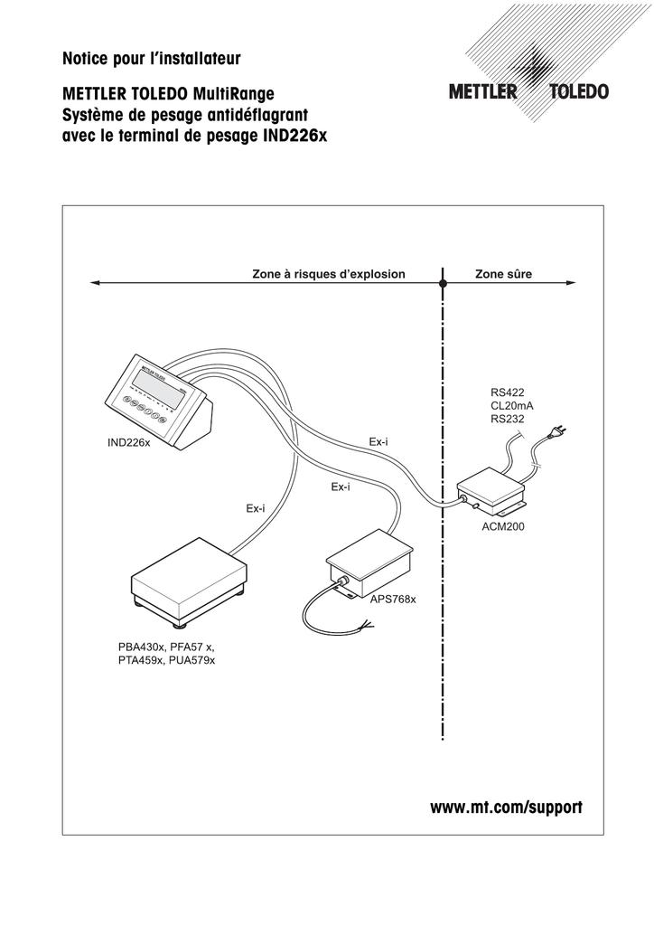 Notice pour l'installateur METTLER TOLEDO MultiRange