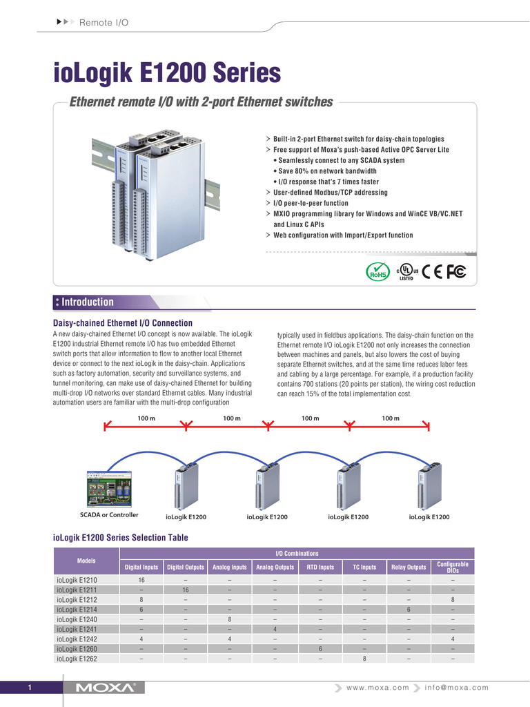 hight resolution of moxa e1212 wiring digital input wiring diagram query iologik e1200 series ethernet remote i o with 2