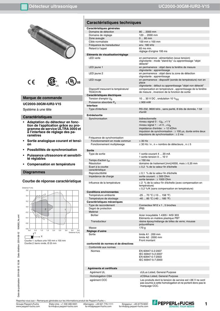 Détecteur ultrasonique UC2000-30GM-IUR2-V15