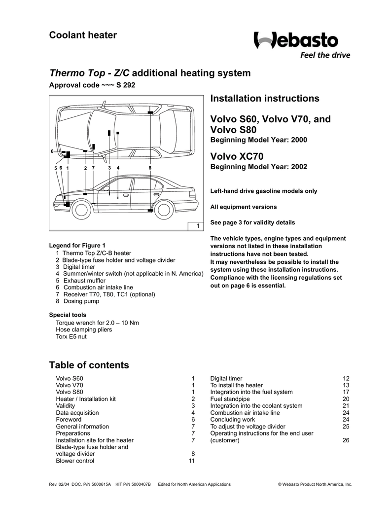 medium resolution of coolant heater installation instructions volvo s60 volvo v70 and volvo s80