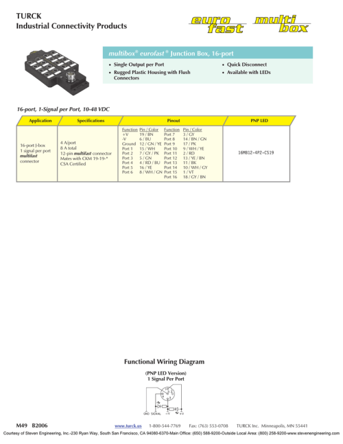 small resolution of turck 12 pin wiring diagram wiring diagram id turck 12 pin wiring diagram