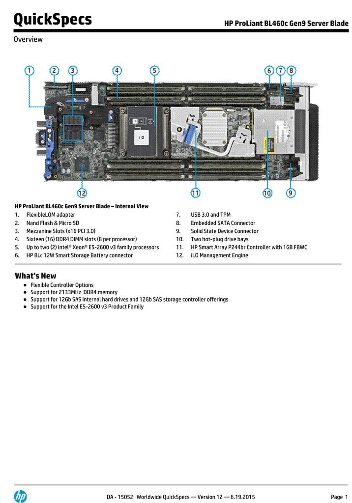 QuickSpecs HP ProLiant BL460c Gen9 Server Blade Overview