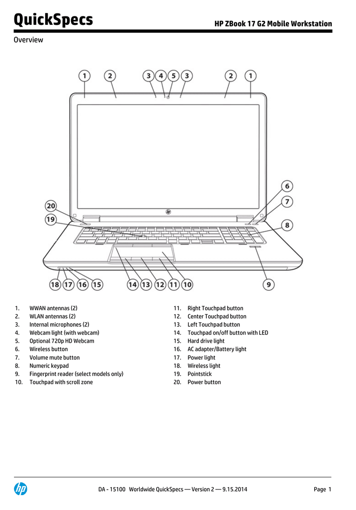 QuickSpecs HP ZBook 17 G2 Mobile Workstation Overview