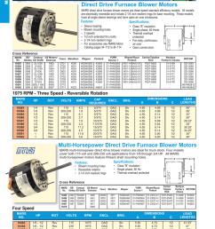 direct drive blower motors 5 direct drive furnace blower motors [ 791 x 1024 Pixel ]