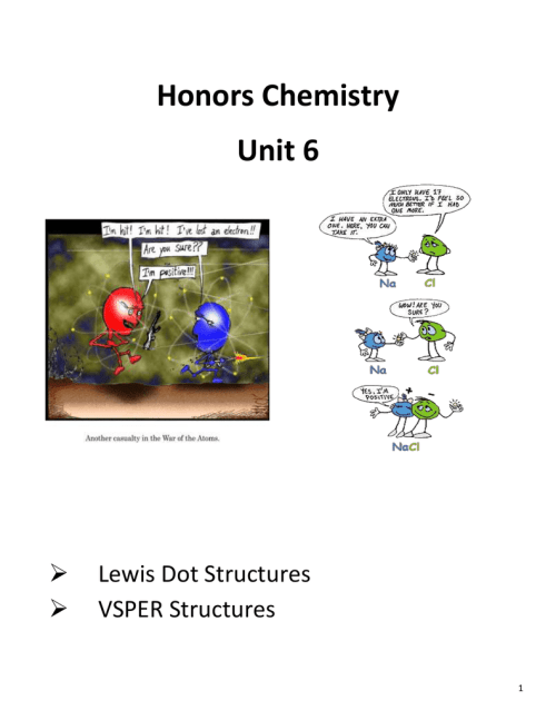 small resolution of honors chemistry unit 6 lewis dot structures