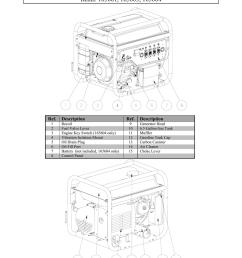 northstar 165604 8000 manual diagrams [ 791 x 1024 Pixel ]