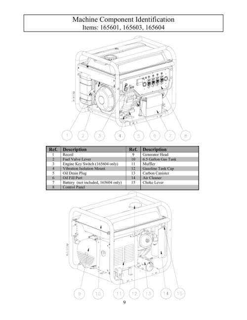 small resolution of northstar 165604 8000 manual diagrams