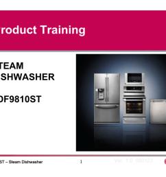 lg dishwasher ldf9810st [ 1024 x 791 Pixel ]