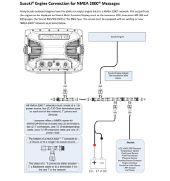 nmea 2000 t connector wiring diagram [ 791 x 1024 Pixel ]