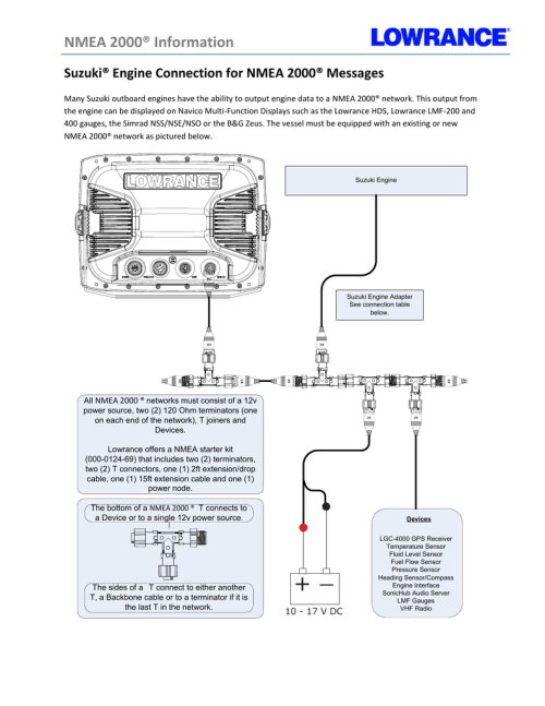 small resolution of nmea 2000 t connector wiring diagram
