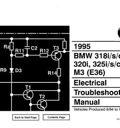 bmw 318i s c 320i 325i s c m3 e36 1995 [ 1024 x 794 Pixel ]