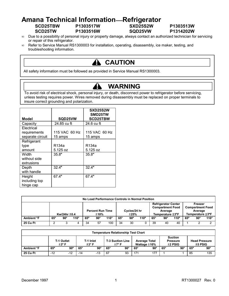 hight resolution of amana technical information refrigerator manualzz com wiring diagram amana technical informationrefrigerator service or
