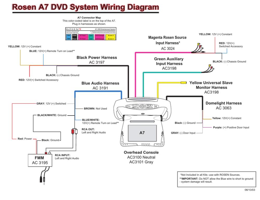 medium resolution of wire diagram a7 ai the teptronics com