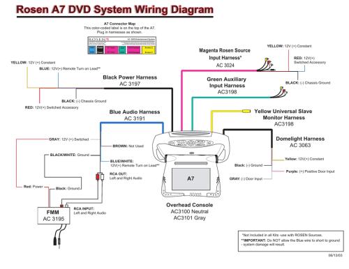 small resolution of wire diagram a7 ai the teptronics com