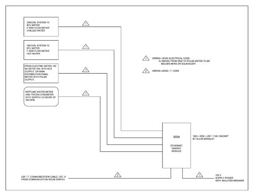 small resolution of btu meter diagram
