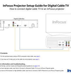 infocus projector setup guide for digital cable tv manualzz com cable box remote codes projector cable box diagram [ 1024 x 791 Pixel ]