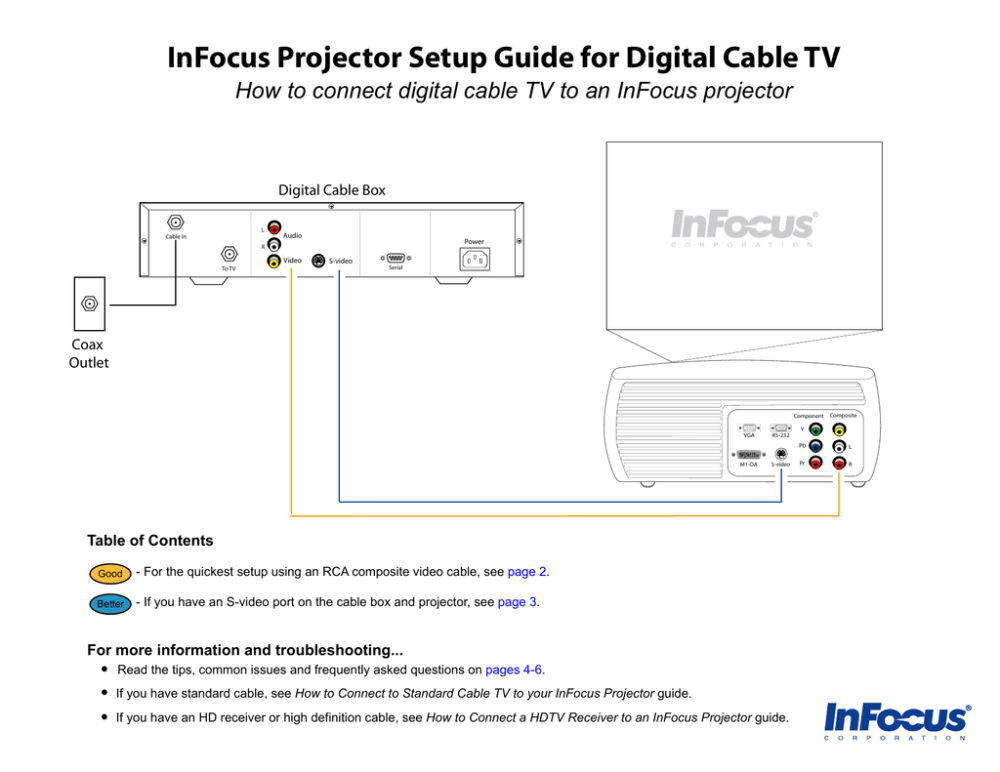 medium resolution of infocus projector setup guide for digital cable tv manualzz com cable box remote codes projector cable box diagram