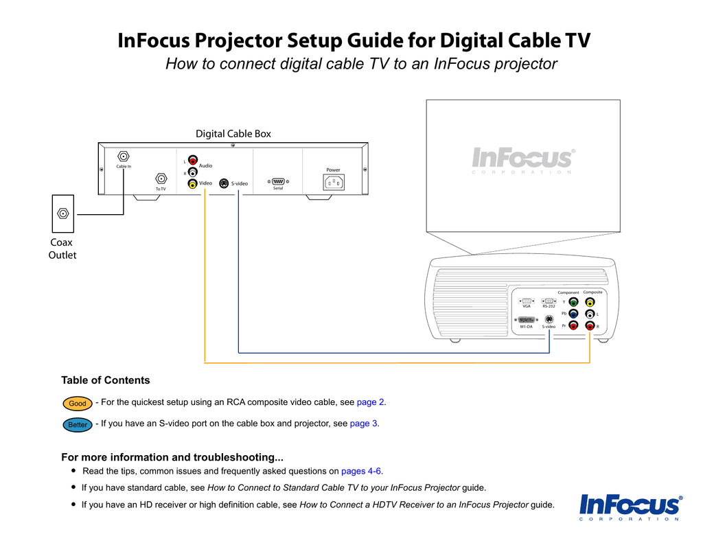 hight resolution of infocus projector setup guide for digital cable tv manualzz com cable box remote codes projector cable box diagram