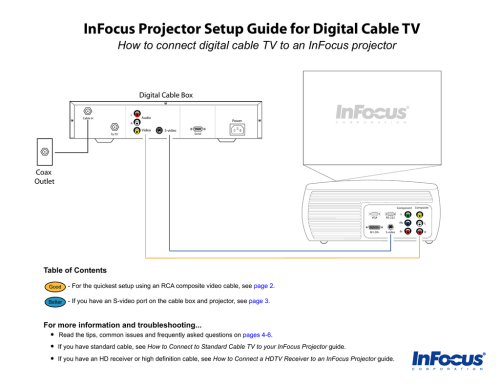 small resolution of infocus projector setup guide for digital cable tv manualzz com cable box remote codes projector cable box diagram