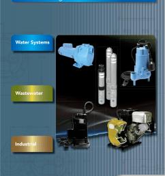 product catalog pump fundamentals [ 791 x 1024 Pixel ]