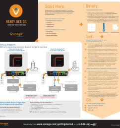 vonage wiring diagram [ 1024 x 1024 Pixel ]