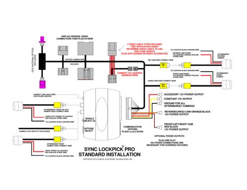 small resolution of lockpick fim sync pro installation dc