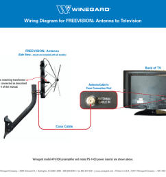 user manual wiring diagram for freevision antenna to television [ 1024 x 791 Pixel ]