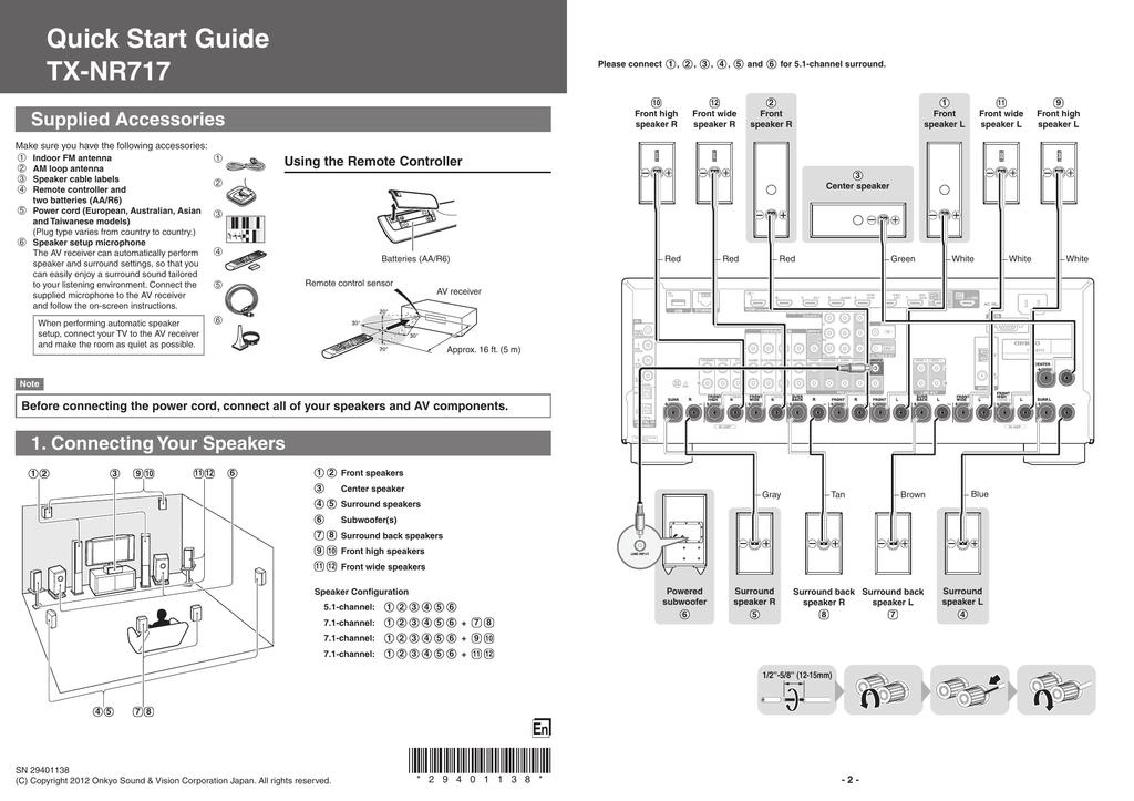 Onkyo Tx Nr616 Manual Download