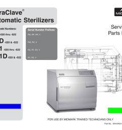 m9 d m11 d sterilizer autoclave solutions manualzz com midmark autoclave m11 wiring diagram [ 1024 x 791 Pixel ]