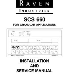scs 660 raven help [ 791 x 1024 Pixel ]
