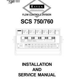 scs 750 760 raven help [ 791 x 1024 Pixel ]