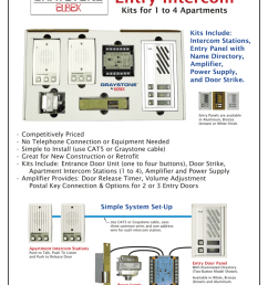 entry intercom z kits for 1 to 4 apartments kits include intercom stations entry panel with name directory amplifier power supply and door strike  [ 791 x 1024 Pixel ]