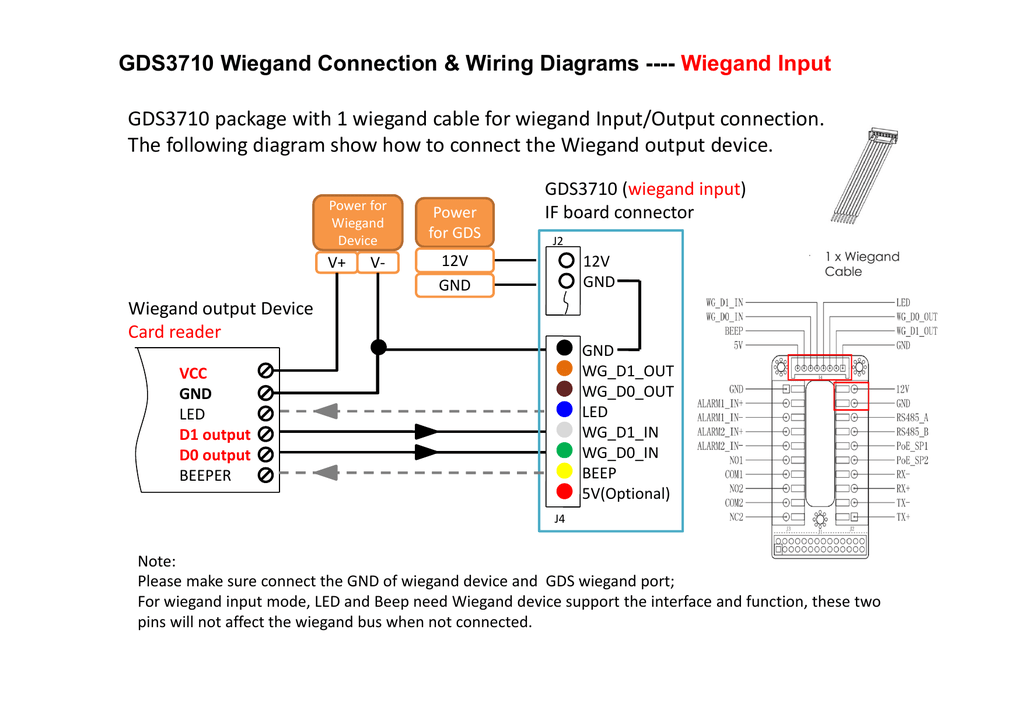 wiring diagram for phones