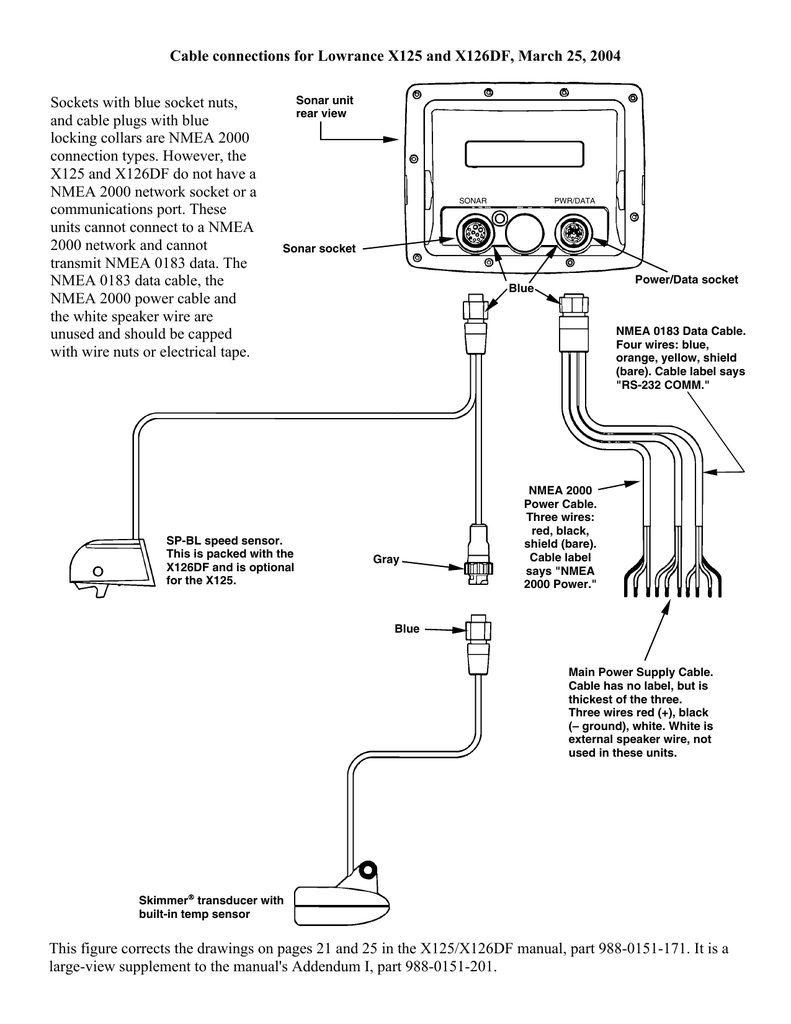 hight resolution of x125 and x126 df cable connection diagram