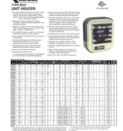 unit heater on qmark heater wiring diagram wiring diagrams second on qmark muh304 catalog h manualzz com on  [ 791 x 1024 Pixel ]