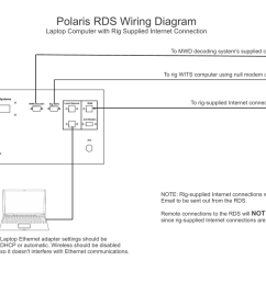 polaris rds wiring diagram polaris [ 1024 x 791 Pixel ]