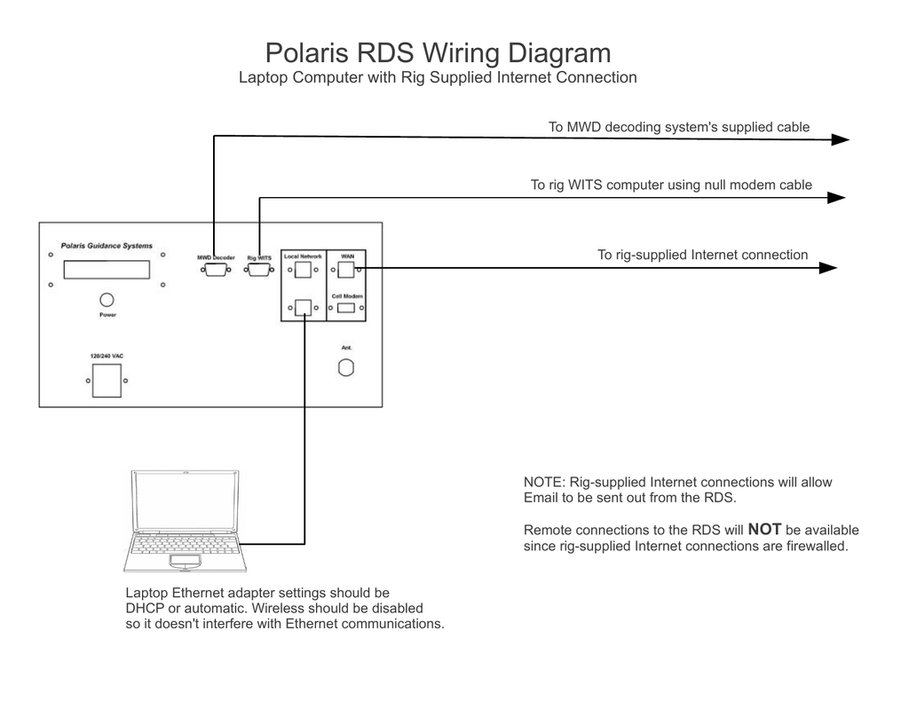hight resolution of polaris rds wiring diagram polaris