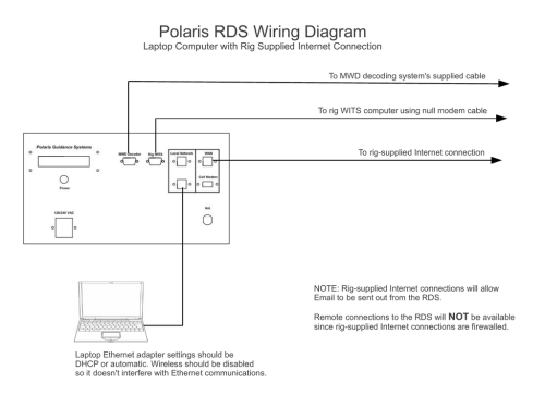 small resolution of polaris rds wiring diagram polaris