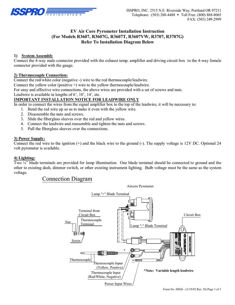 hight resolution of isspro ev pyrometer installation