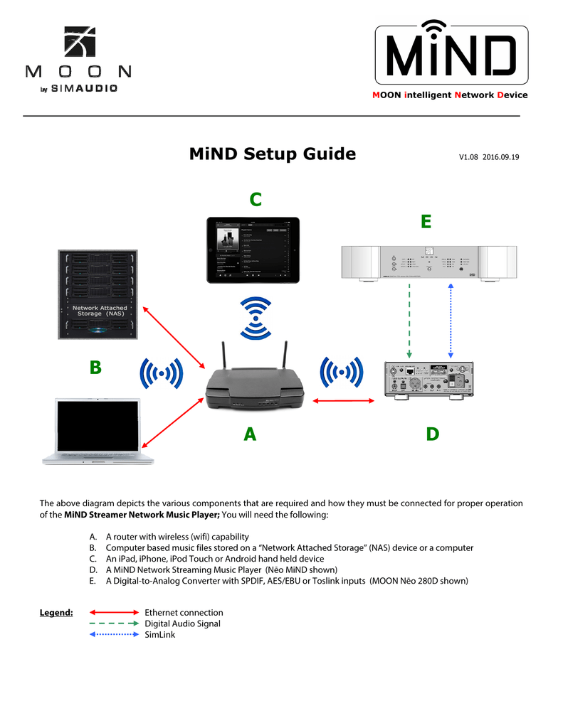 hight resolution of wireles network attached storage diagram