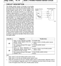 code 41 47 sub throttle position sensor circuit circuit [ 791 x 1024 Pixel ]