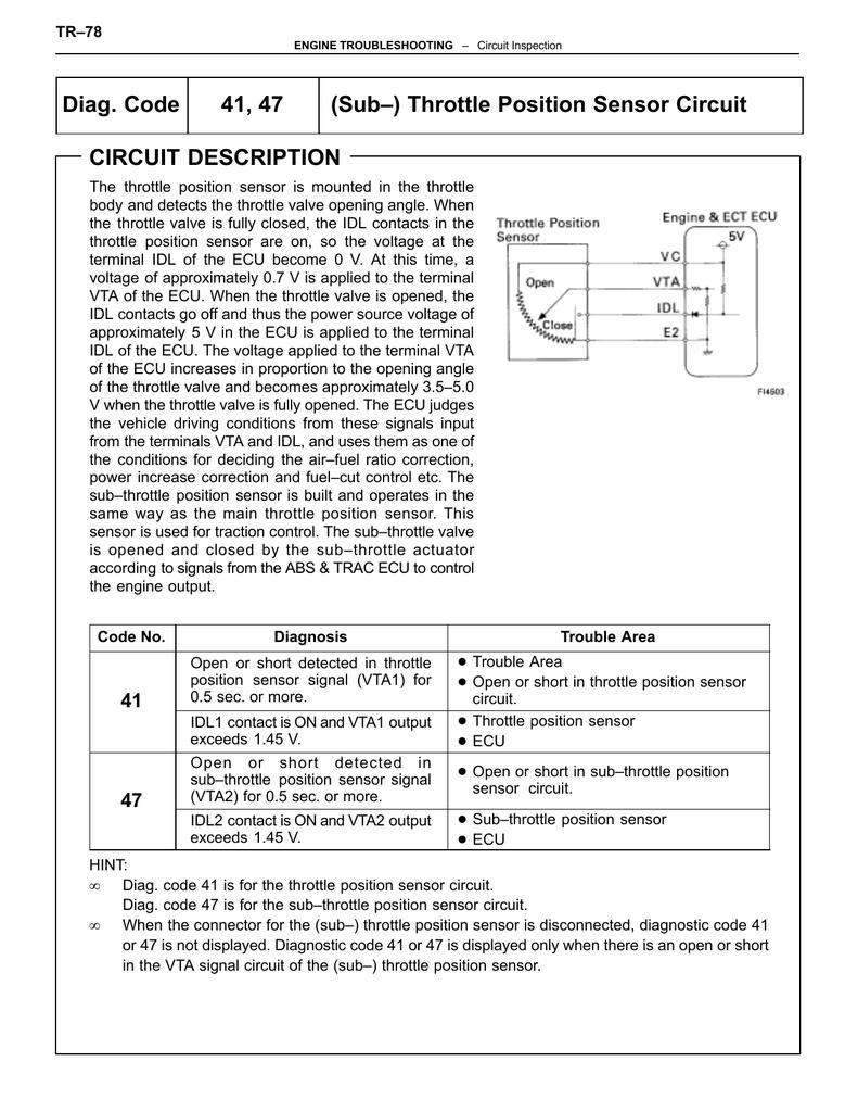 medium resolution of code 41 47 sub throttle position sensor circuit circuit