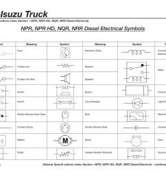 npr hd nqr nrr diesel electrical [ 1024 x 791 Pixel ]
