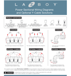 power sectional wiring diagrams la z boy [ 791 x 1024 Pixel ]
