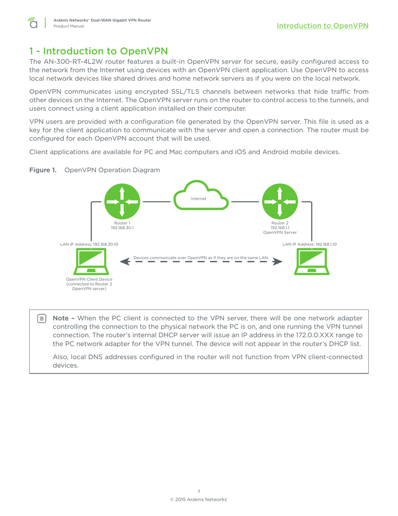 hight resolution of 1 introduction to openvpn